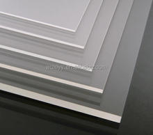Cheap and high quality clear acrylic plates
