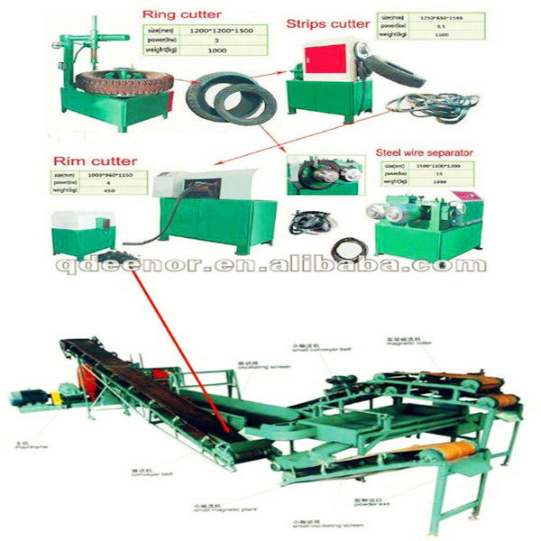 semi-automatic mechanical rubber powder production line