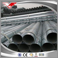 the lowest gi pipe price from China factory