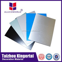 Alucoworld protective outdoor sign board material