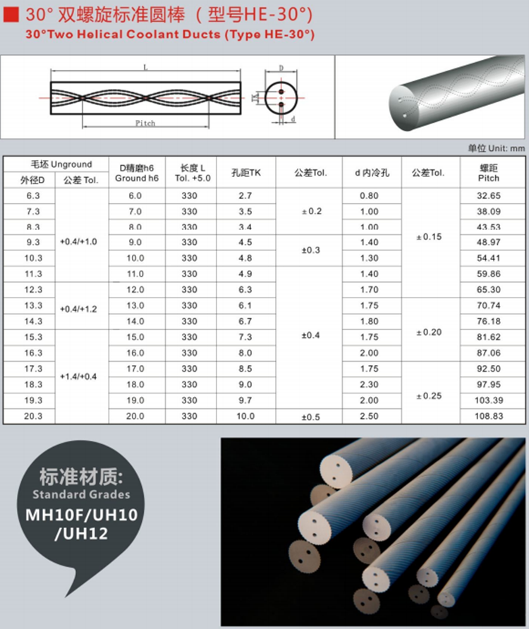 Factory price on solid carbide rod price for good cutting