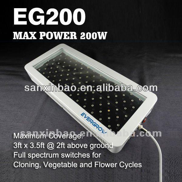 Aquaponics System Grow light 200W/100W/300W/400W/600W/800W