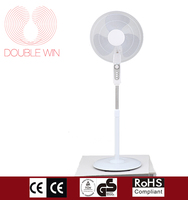 Price - wise 16 inch Big Electric Oscillating Pedestal Stand Fan
