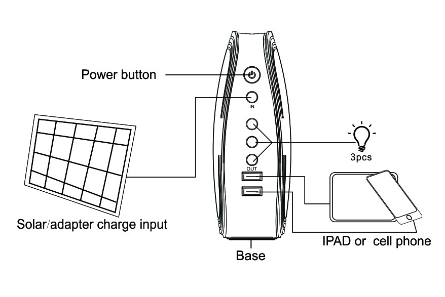 richroc 20w solar panel solar energy storage battery