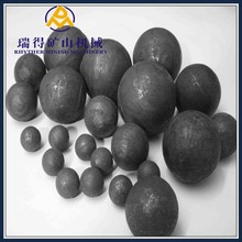 Forged steel grinding mill balls