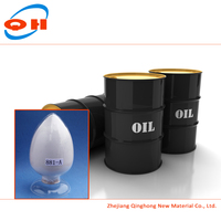 Organoclay used for Drilling Mud and Diesel-based oil water emulsion system