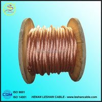 2015 hot sale factory price 25mm2 bare copper cable for Global Market