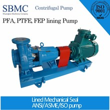 Manufacture cane pump of Bottom Price