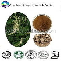 ISO Factory Supply Natural Black Cohosh Powder Extract 2.5% Triterpenoid