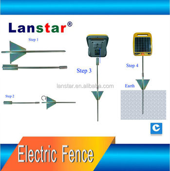 Agriculture solar farm electric fence energizer electric fence poultry