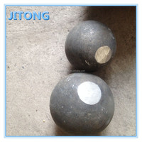 hot sale high hardness 40mm forged steel ball