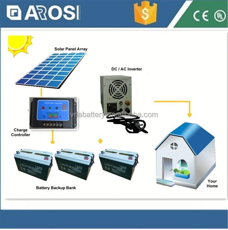 Arosi best prise 2kw solar energy system electric power board