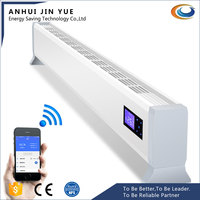 China Wholesale Market Room Heating Series