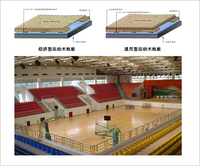 indoor pvc wood roll basketball court flooring