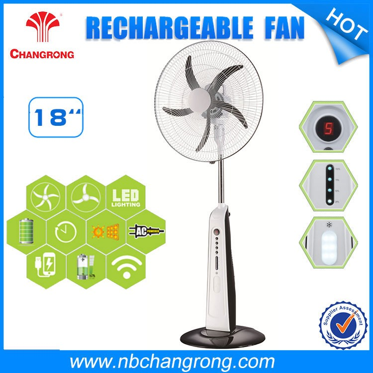 industrial 18inch floor electric stand fan 18 inch price