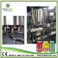 Canned Carbonated Drinks Manufacturing Plant