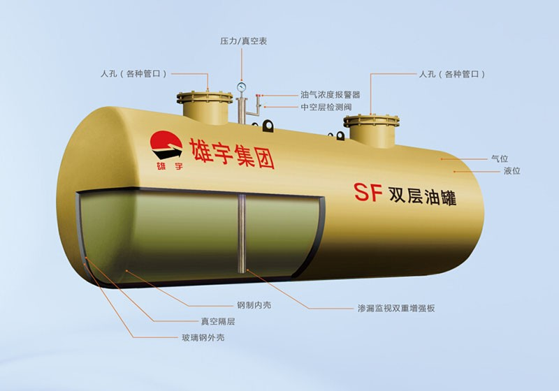 storage tank.,fiberglass oil tank for sale High quality most popular in low price made in China
