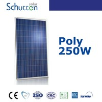 Europe warehouse poly 250w 255w solar panel kits with cheap price per watt
