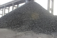 Professional Met coke /NUT COKE /Smelter Coke with great price 20-40mm