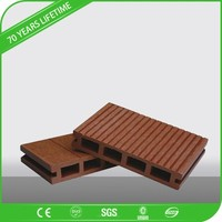 WPC PVC Decking Panel Wood Flooring Hollow Core Board with Groove Carve
