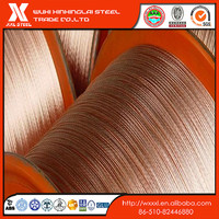2015alibaba expressbottom price per kg,higher quality,red copper wire CU99.999%,china supplier