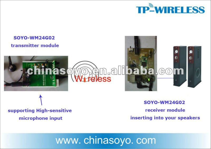 2.4GHz RF wireless audio embedded Tx RX modules (bi-directional transmission)