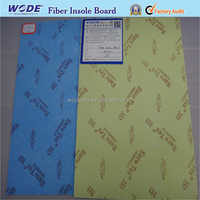 Shoes inner soles board