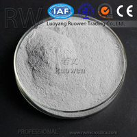 High quality cement grouting used materials densified silica fume cheap price