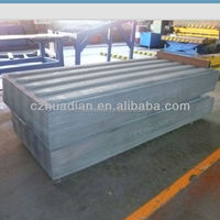 ISO shipping container roof panel