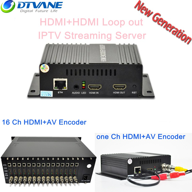 HTTP RTSP HDMI HD IPTV h264 Stream HDMI to IP Encoder for Server IP Streaming Encoder