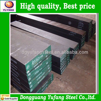 Hot rolled or Forged P20+Ni(USA ASIA)/DIN 1.2378/718 mould steel