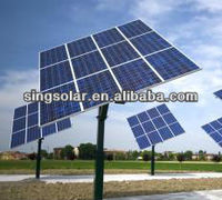 280 watt photovoltaic solar panel/solar modules,solar products,poly cell panel/solar panels for sale