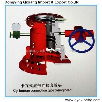 API 6A casing head spool / drilling spool
