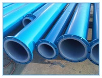 plastic coated steel composite pipe tube price