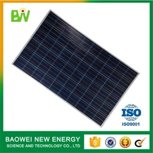 Hot selling Environment-protected panels solar china direct 230w