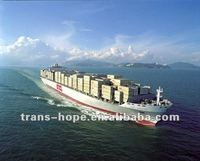 Railway rate shipping logistic from China to Russia