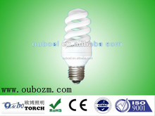 oubo energy saving lamp assembly line