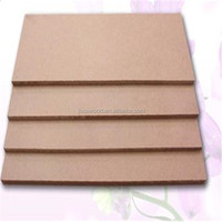 Medium Density Fiberboard Manufacturers