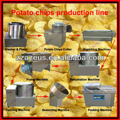french fries production equipment/potato chip maker machine/mini potato chips machine