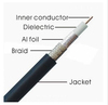 75ohm thin rg 6 coaxial cable