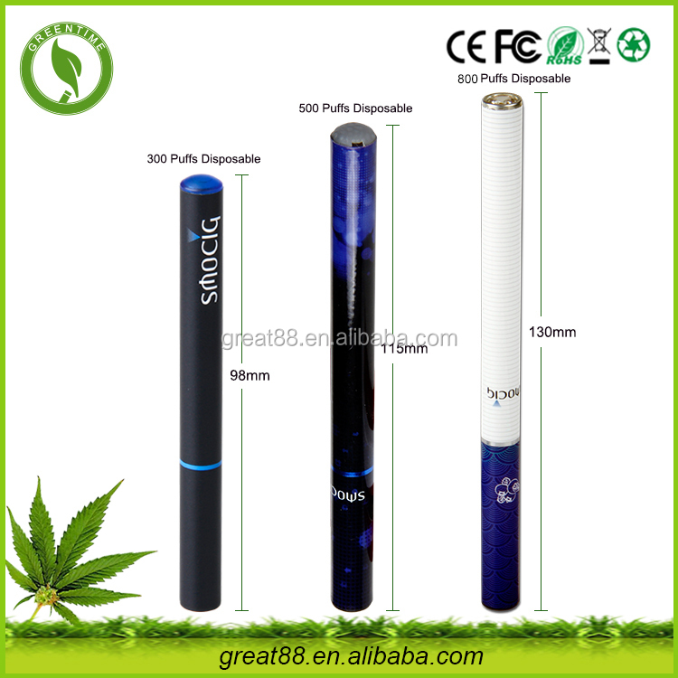 Electronic cigarettes in panama city