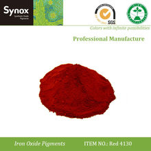 Manufacturing iron oxide chemical formula