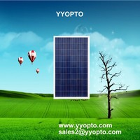 Green energy Poly solar cell 250W photovoltaic solar panel