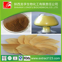Manufacturer sales tongkat ali root extract 200 1