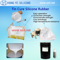 Liquid Mold Making Silicone Rubber for Gypsum