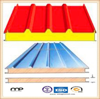 best price for z275, dx51d z275 hot dip galvanized steel coil in China / corrugated steel sheet