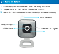 Smart WiFi Wireless 720P HD Night Vision IP Camera