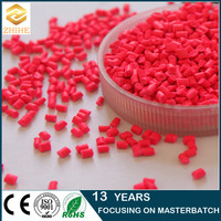 free sample PP compound plastic pellets pink masterbatch for injection molding