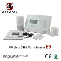 Security Protection Usage Wireless Burglar Home
