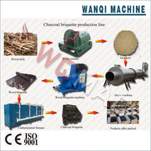 Smokeless charcoal briquette machine/sawdust carbonization furnace/sawdust carbonization kiln with purification system